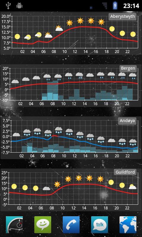 Aix Weather Widget : une vignette active pour votre ...