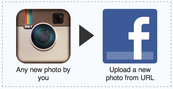 how to delete instagram album from facebook