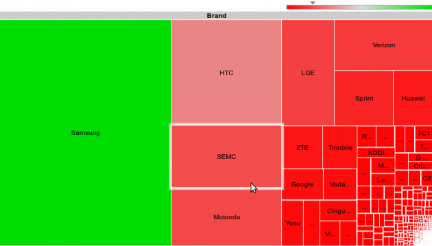 opensignalmaps-carte-fragmentation-constructeur