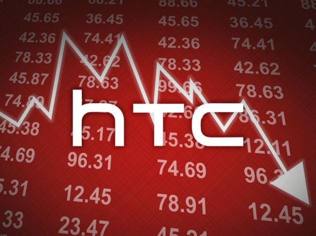 htc-stock-decline