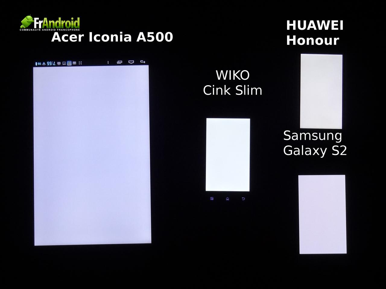 Test du wiko cink slim frandroid for Test ecran photo