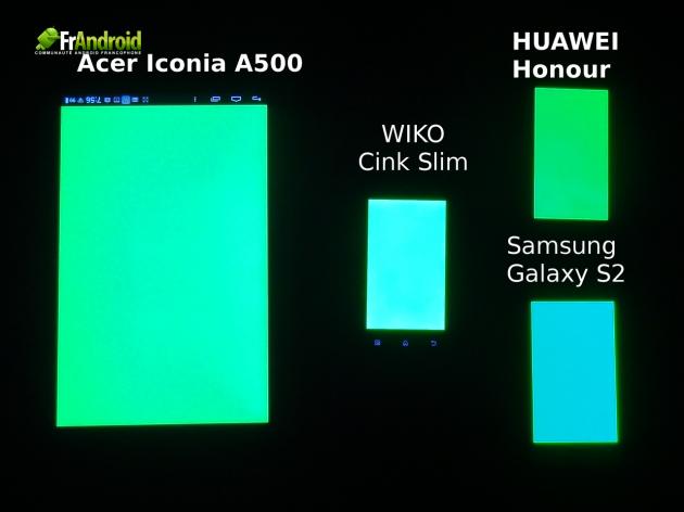 test-ecran-wiko-cink-slim-vert