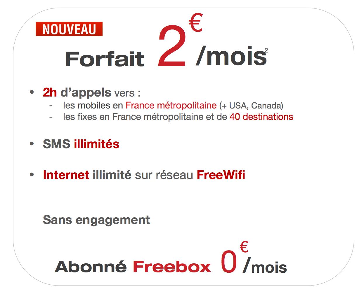 forfait free a 2 euros avis