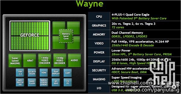 nvidia-tegra-4-wayne-image-leak-0