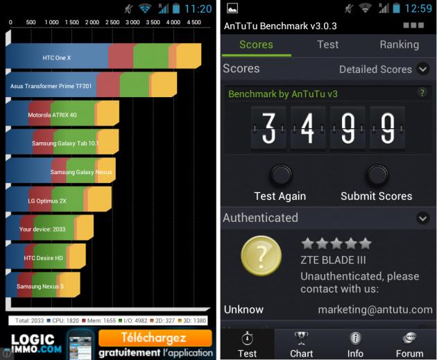 android-zte-blade-3-iii-benchmark-quadrant-antutu-images-0