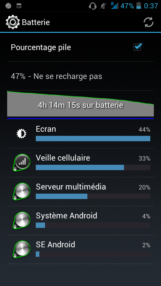 android-wiko-cink-peax-batterie-image-0