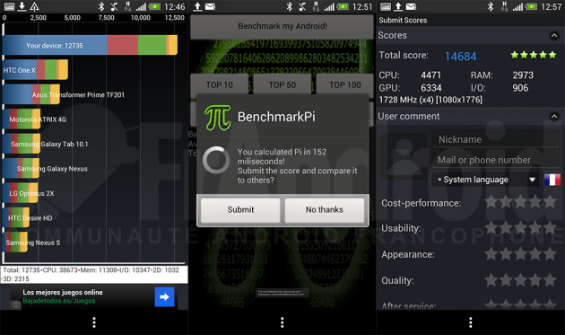 Benchmarks HTC One : Quadrant / BenchmarkPi / AnTuTu