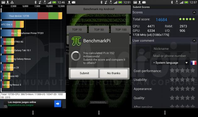 Benchmarks HTC One : Quadrant / BenchmarkPi / AnTuTu
