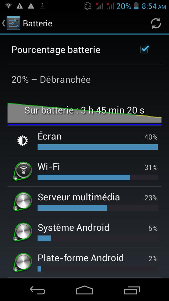android acer liquid e1 autonomie