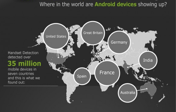 android infographie monde france etc
