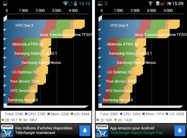 android-quadrant-liquid-z2-vs-xperia-e