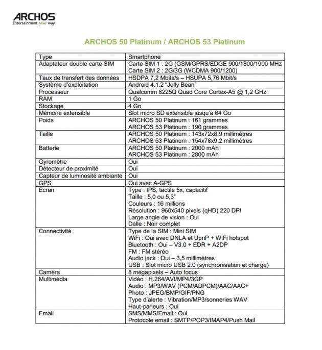 archos 50 platinum caractéristiques techniques