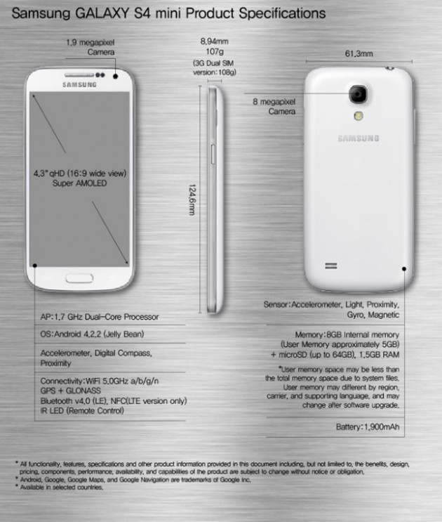 android samsung galaxy s4 white blanc black noir 2