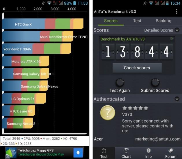 android acer liquid e2 benchmark quadrant antutu