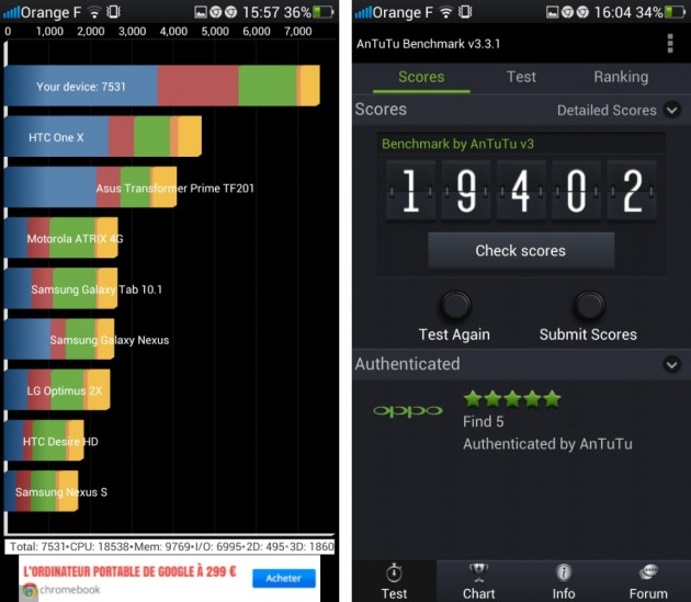 android oppo find 5 quadrant antutu benchmark