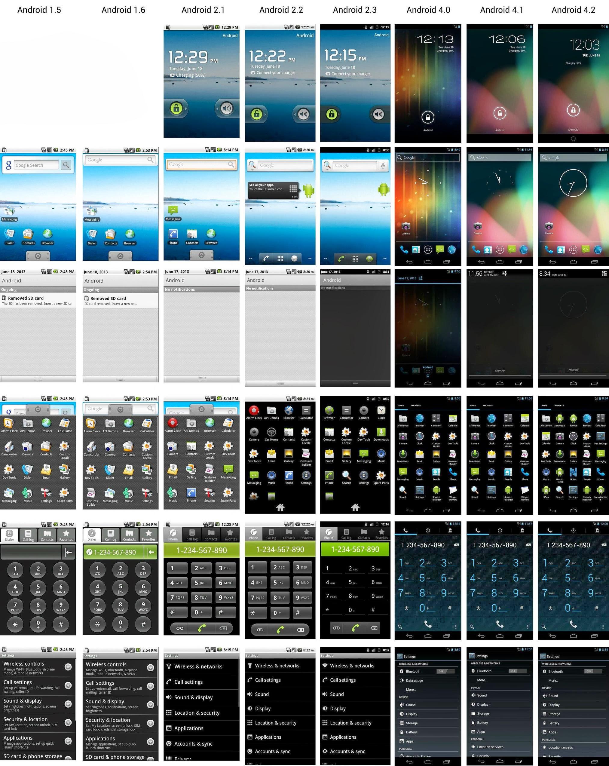 L 233 Volution Des Versions D Android En Images Frandroid