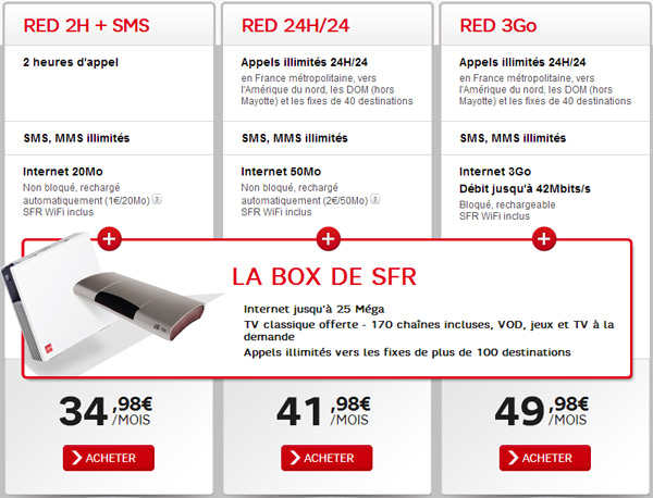 sfr-red-box