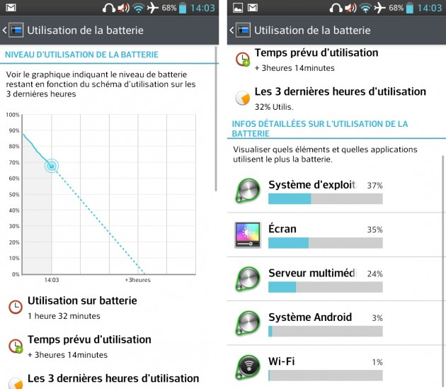 android lg optimus f5 batterie autonomie 1
