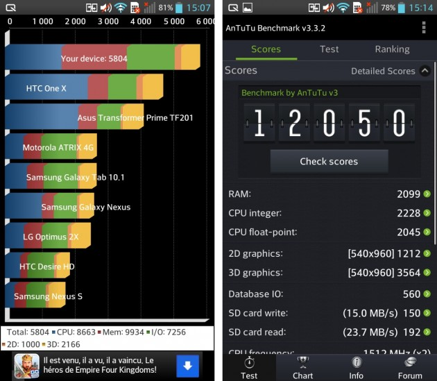 android lg optimus f5 quadrant antutu