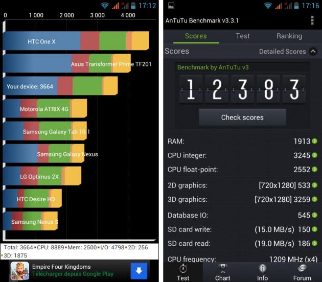 android wiko cink five benchmark quadrant antutu 0