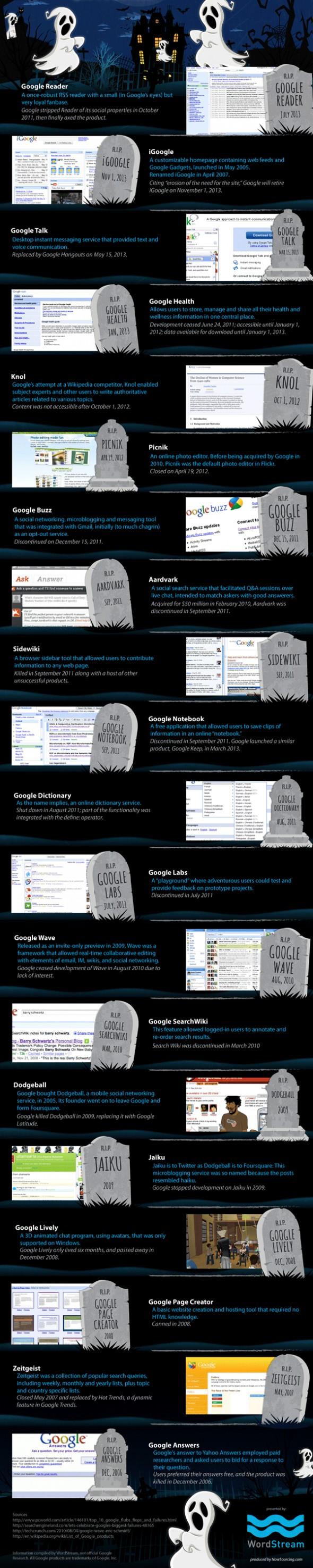 google-graveyard-2-590x2948 (1)