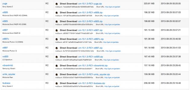 android 4.2.2 cyanogenmod 10.1.3 image 0