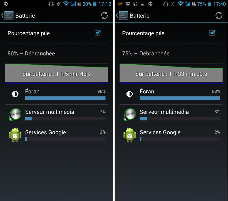 android acer liquid s1 batterie autonomie musique vidéo etc