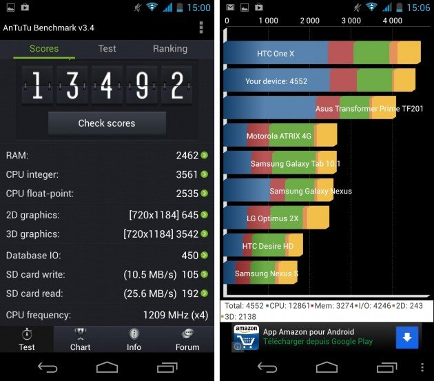 android alcatel one touch scribe hd benchmark antutu quadrant