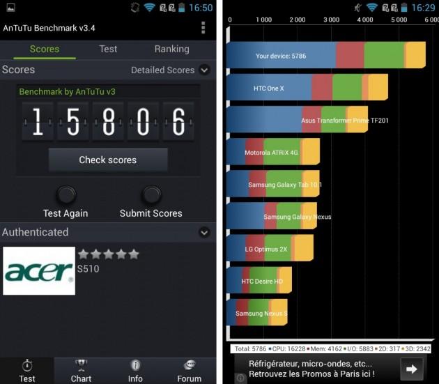 android test acer liquid s1 benchmark antutu quadrant 0