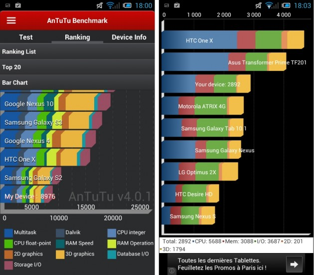 android alcatel one touch idol ultra benchmark quadrant antutu