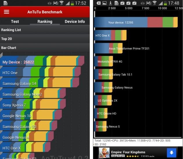 android samsung galaxy s4 active antutu quadrant