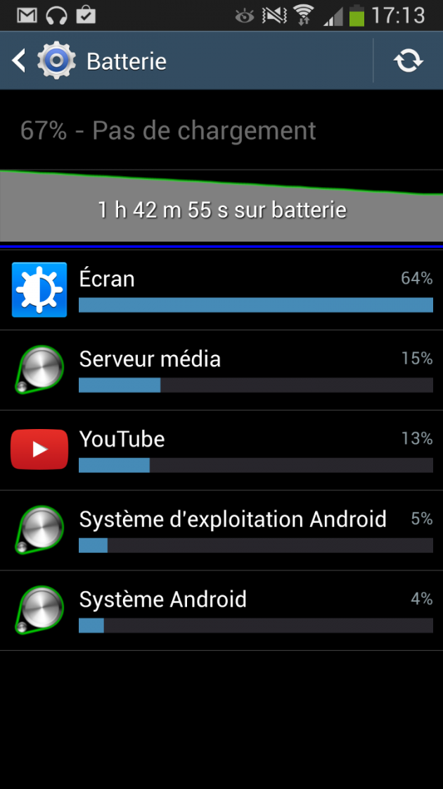 android-samsung-galaxy-s4-active-test-autonomie