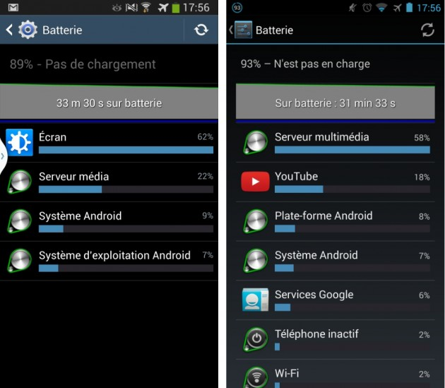 android samsung galaxy s4 active vs versus samsung galaxy s4 autonomie batterie test