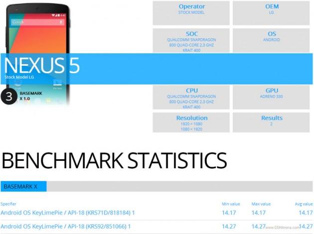 Nexus-5-Benchmark-Gaming