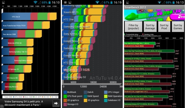 android alcatel one touch idol mini le mobile sosh benchmark quadrant antutu smartbench 2012