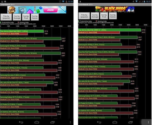 android lenovo ideatab a1000 vs a3000 benchmark smartbench 2012 01