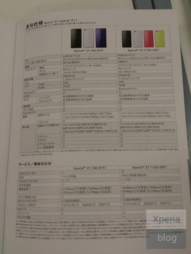 android sony xperia z1 mini japon ntt docomo jaune rose blanc noir couleurs