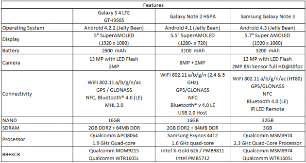galaxy-note-3-features