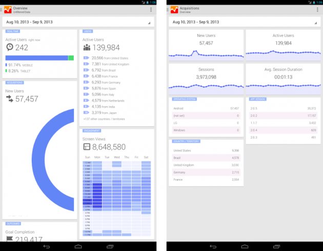 android google analytics 2.1.4 images 0