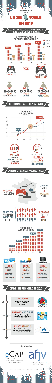 Infographie AFJV
