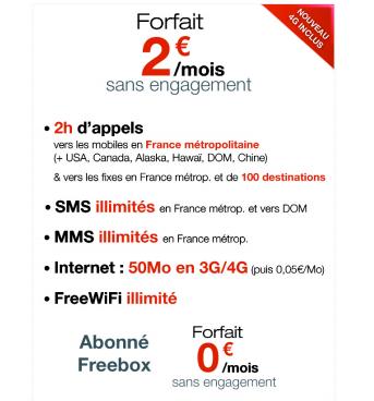 SMS/MMS Illimités