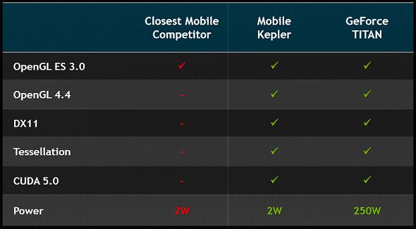 Logan-Kepler-comparisons