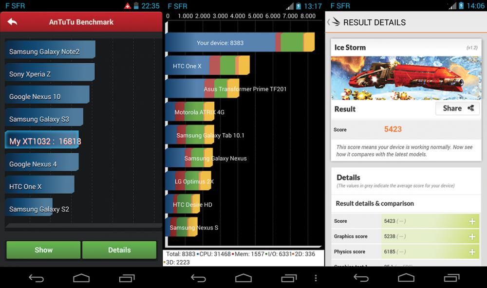 Motorola-Moto-G-Benchmarks