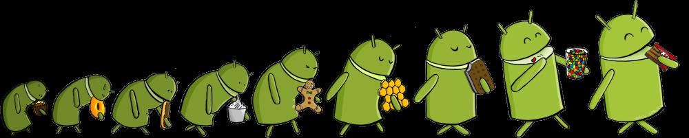 android-evolution-kitkat