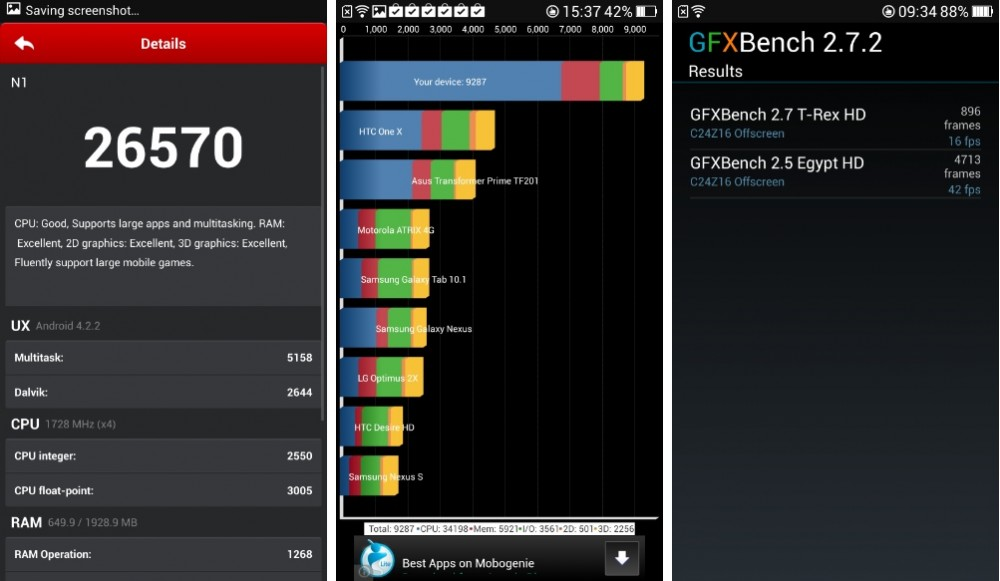 android frandroid test oppo n1 benchmark antutu quadrant gfxbench t-rex hd 2.7 egypt hd 2.5 01