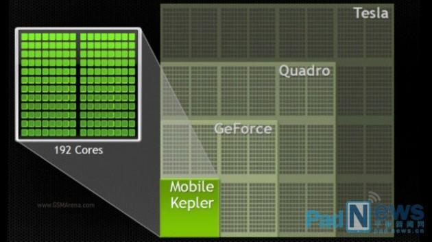 nvidia tegra 5 logan 192 coeurs cuda cores image 0