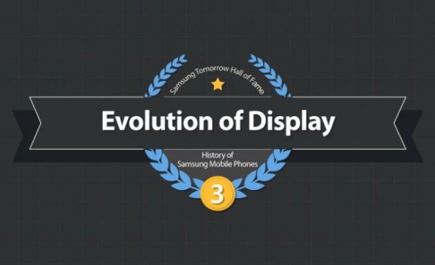 samsung evolution of display evolution écrans téléphones mobiles 1988 à 2013