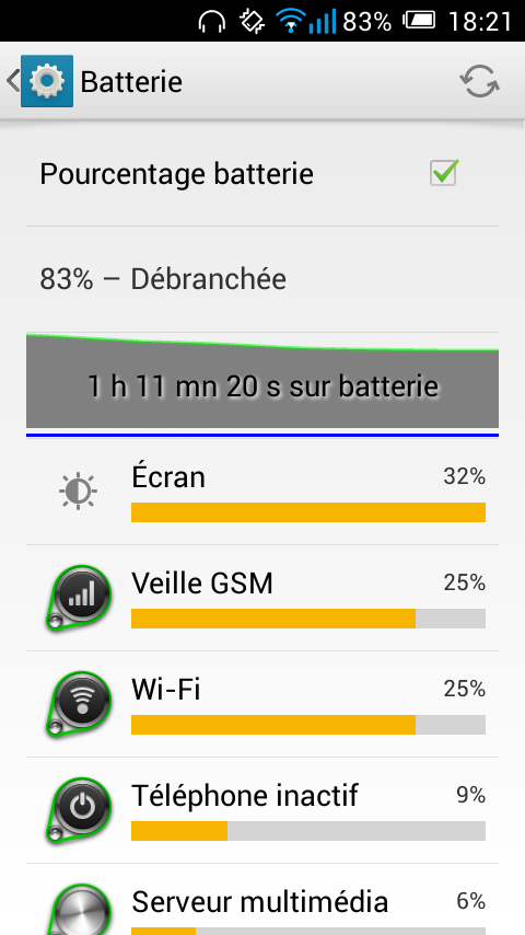 Screenshot-batterie-C5-Alcatel One Touch