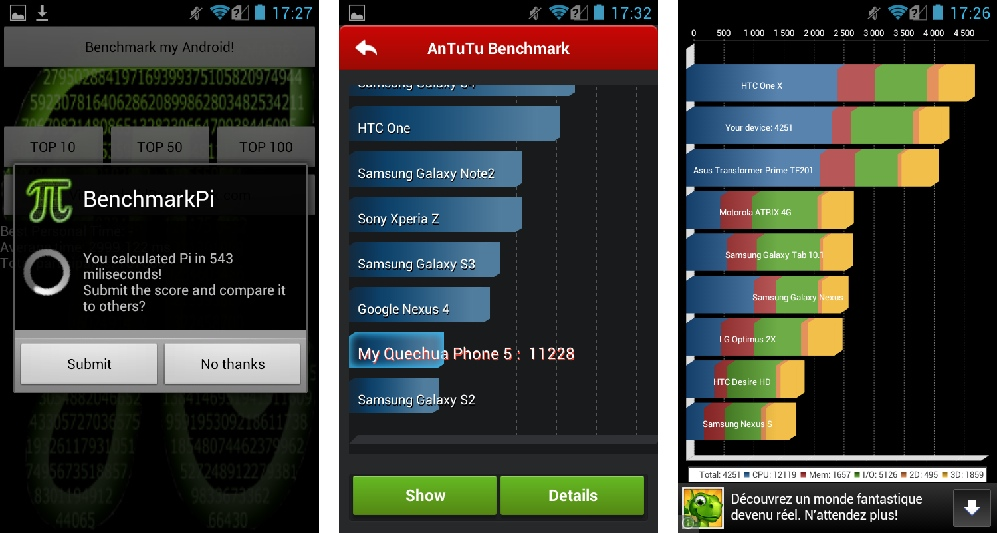 android frandroid quechua phone benchmark benchmarkpi antutu quadrant images 01