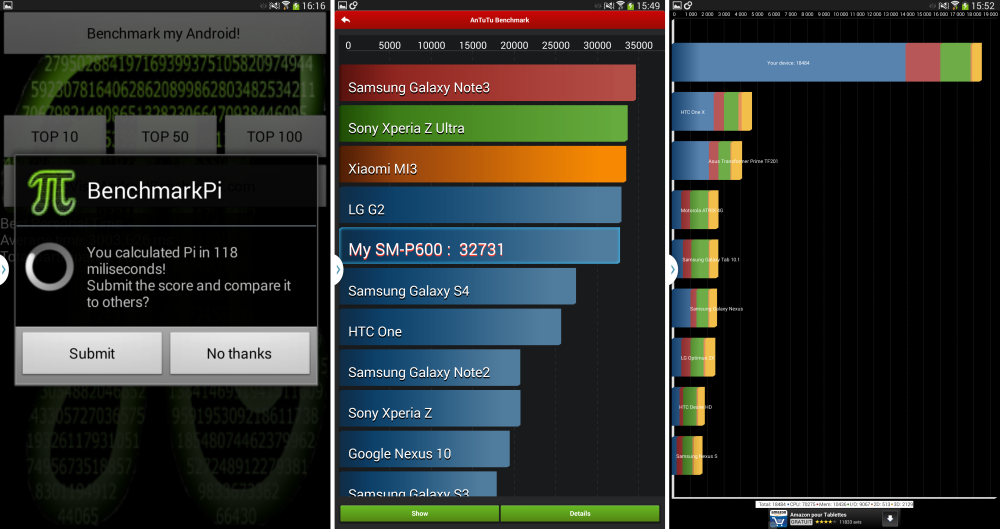 android frandroid test samsung galaxy note 10.1 2014 benchmarkpi antutu quadrant images 0
